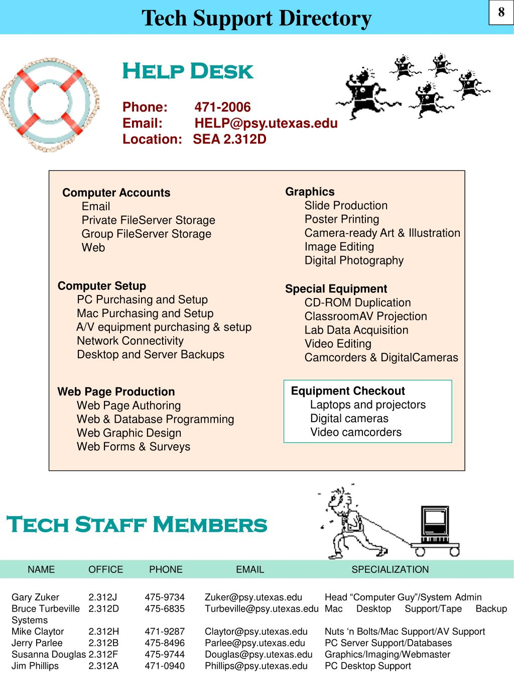 Tech Support Directory