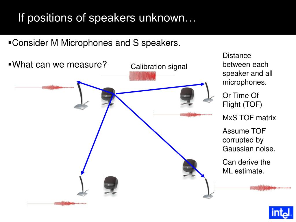 If positions of speakers unknown…