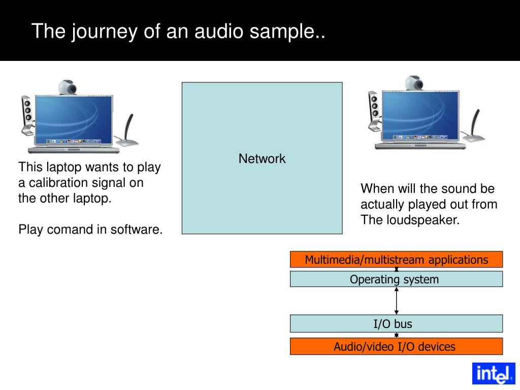 Multimedia/multistream applications