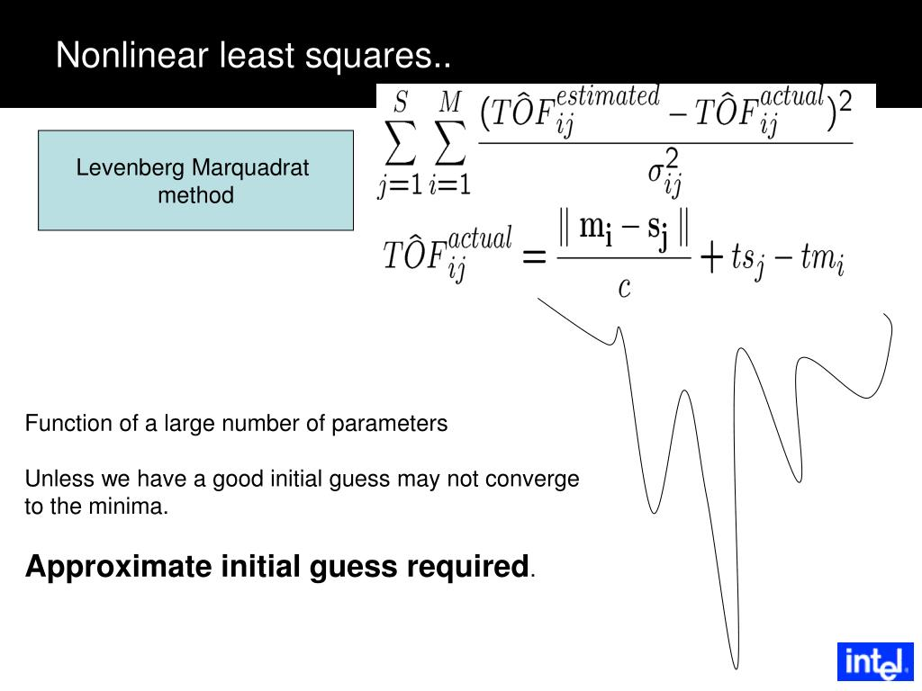 Nonlinear least squares..