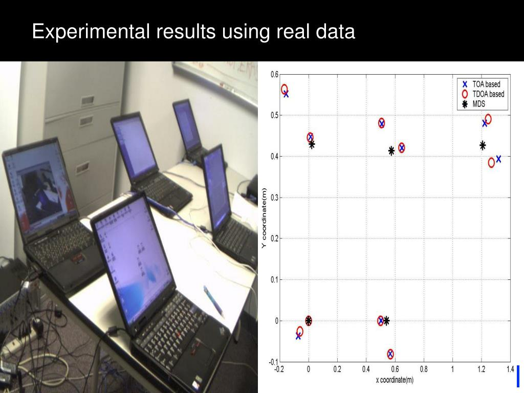 Experimental results using real data