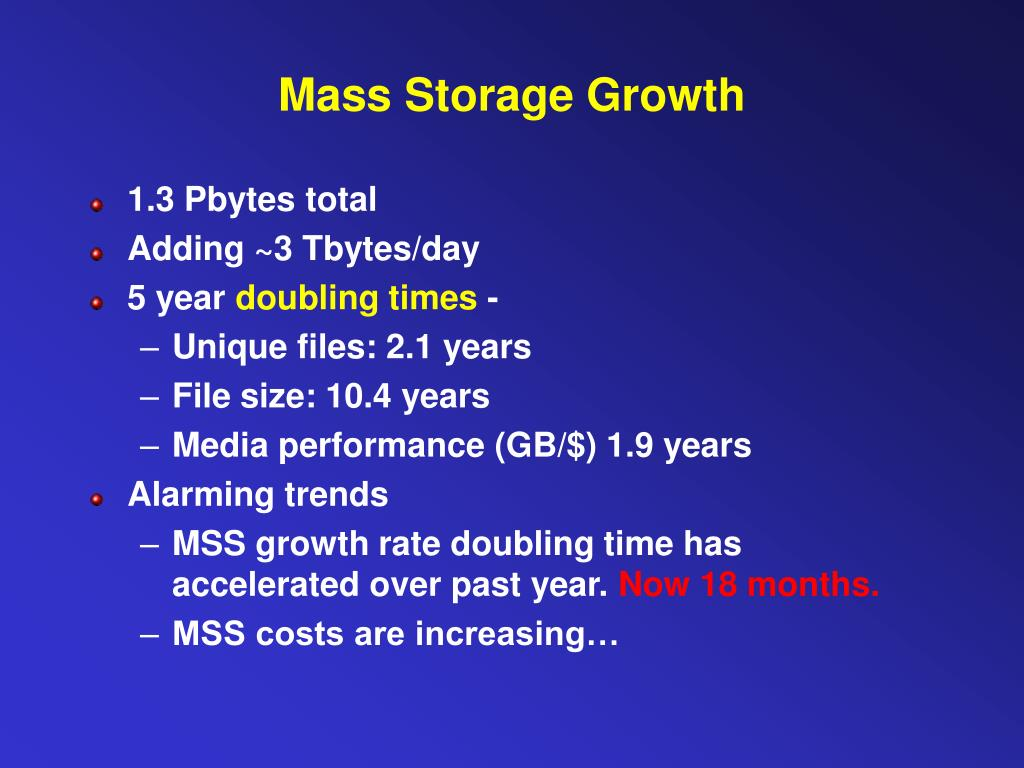 Mass Storage Growth