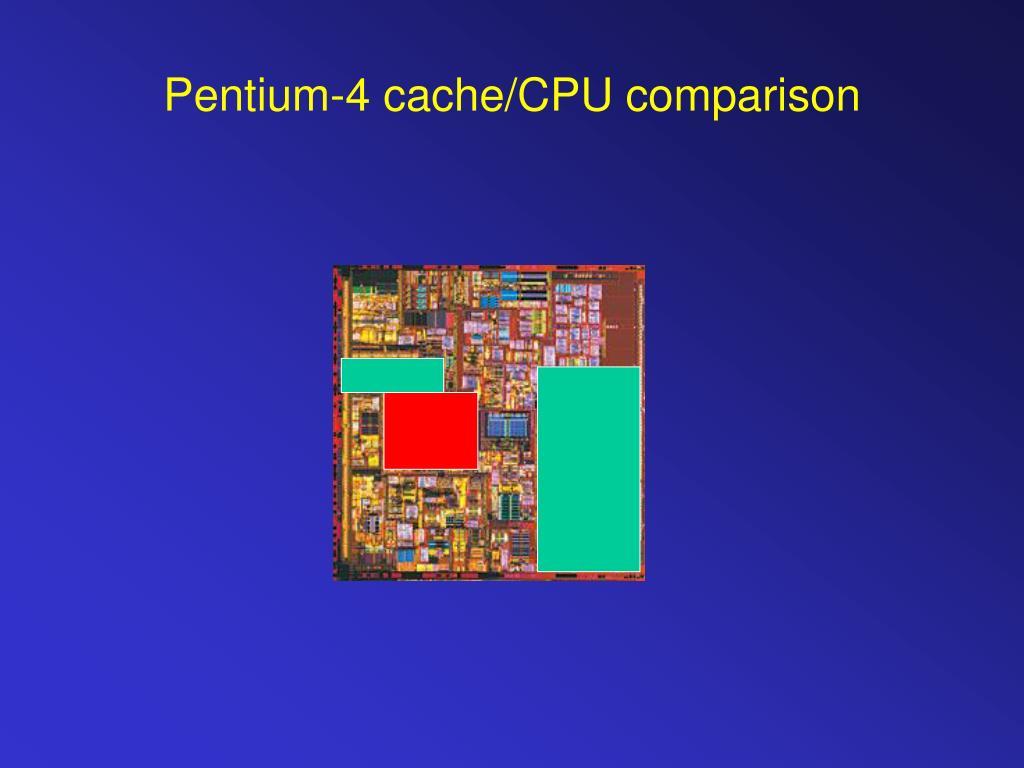 Pentium-4 cache/CPU comparison