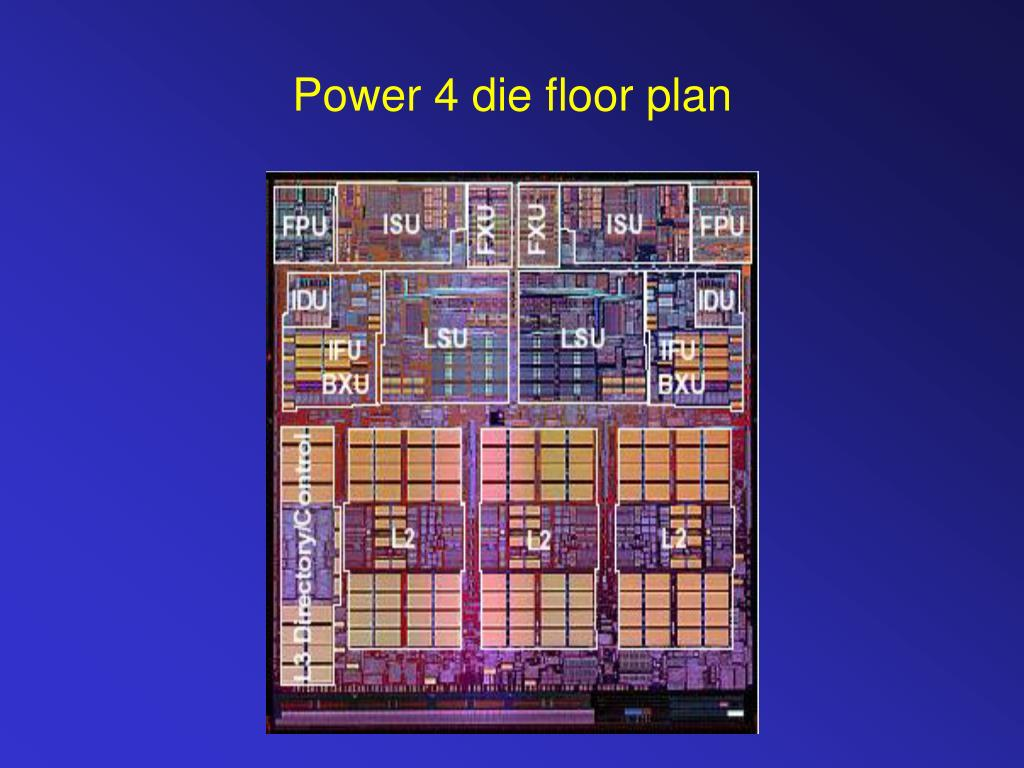 Power 4 die floor plan