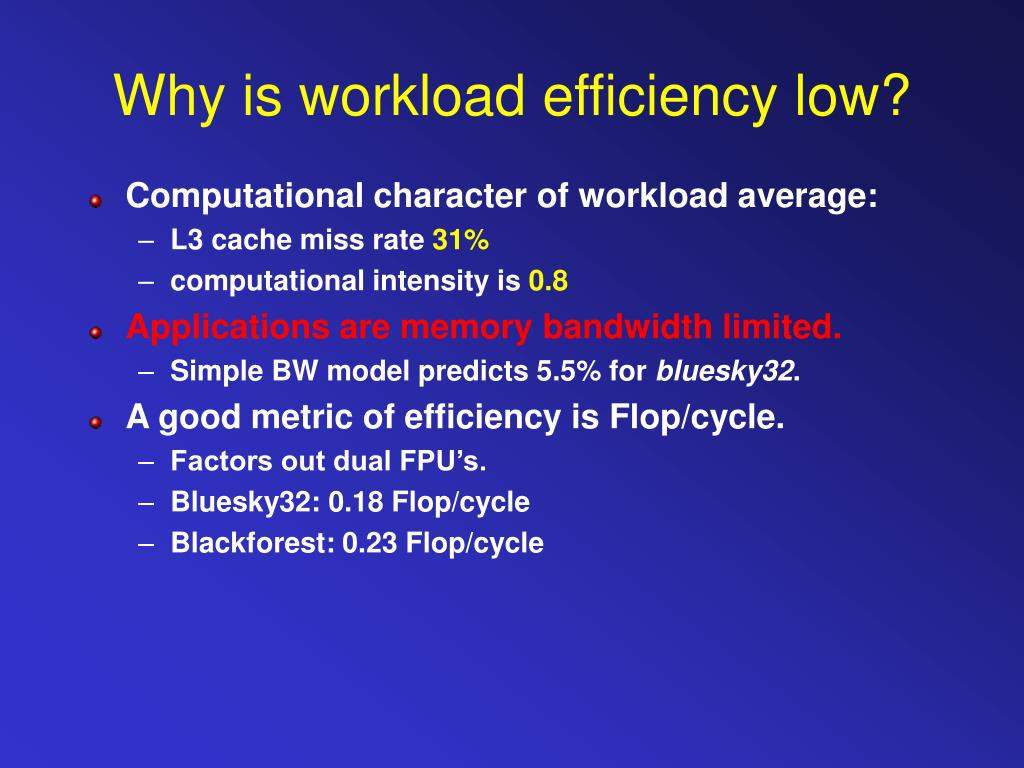 Why is workload efficiency low?