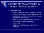 how do alternatives fit in the hollywood system