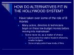 how do alternatives fit in the hollywood system35