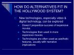 how do alternatives fit in the hollywood system42