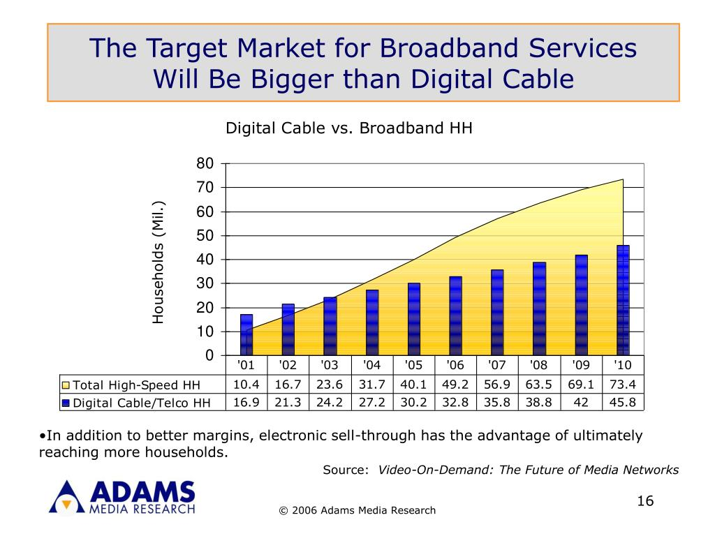 The Target Market for Broadband Services