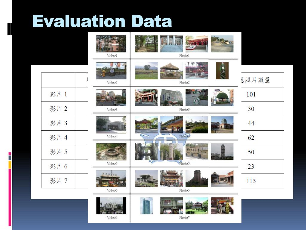 Evaluation Data