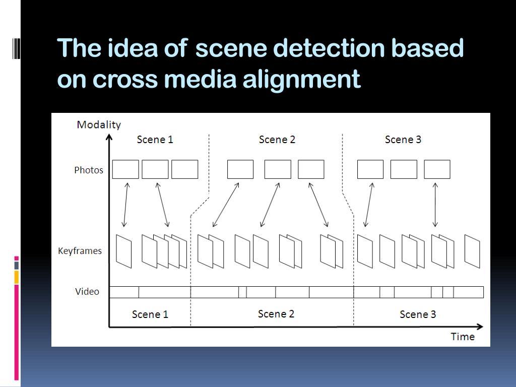 The idea of scene detection based on cross media alignment