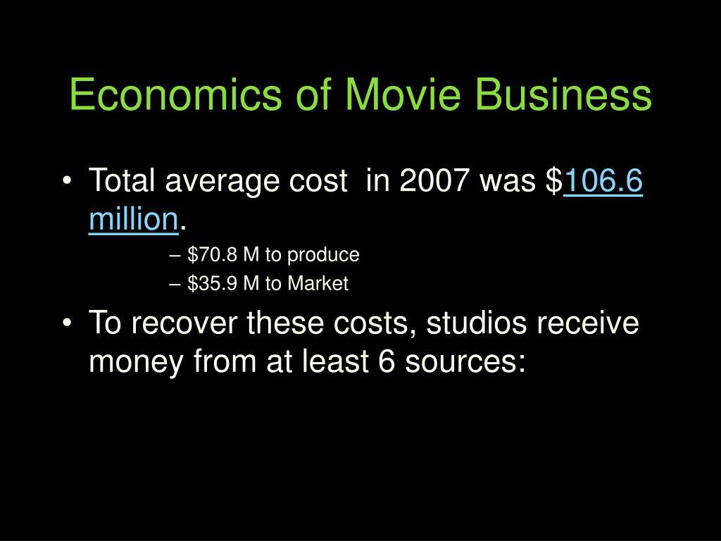 Economics of Movie Business