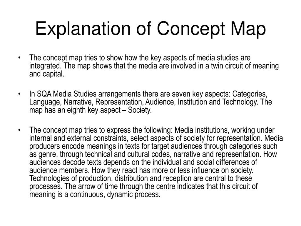 Explanation of Concept Map