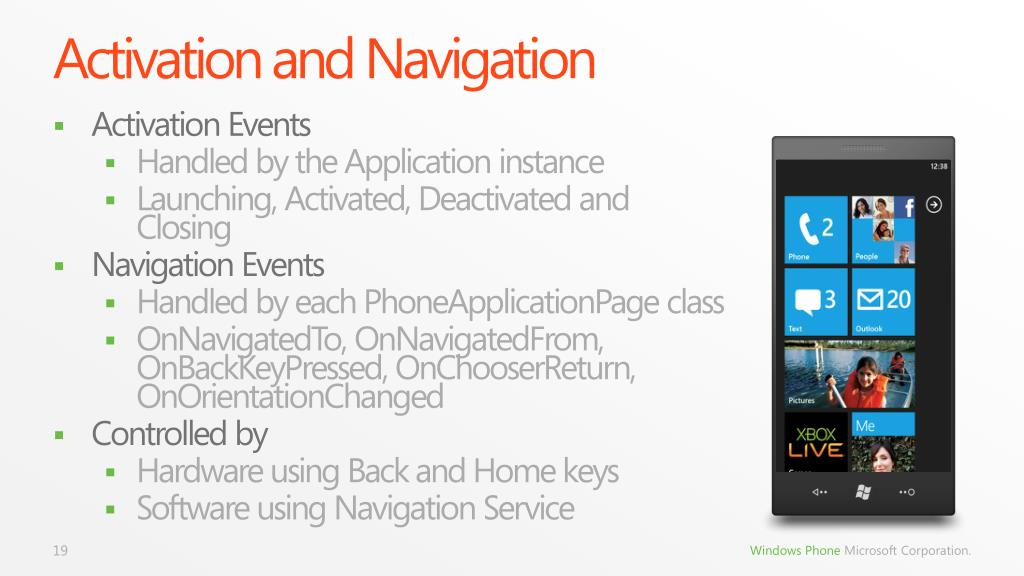 Activation and Navigation