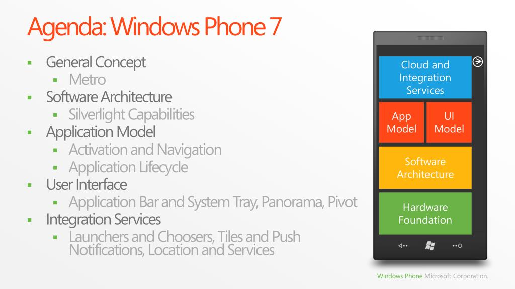 Agenda: Windows Phone 7