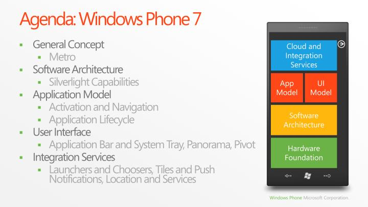 Agenda windows phone 7