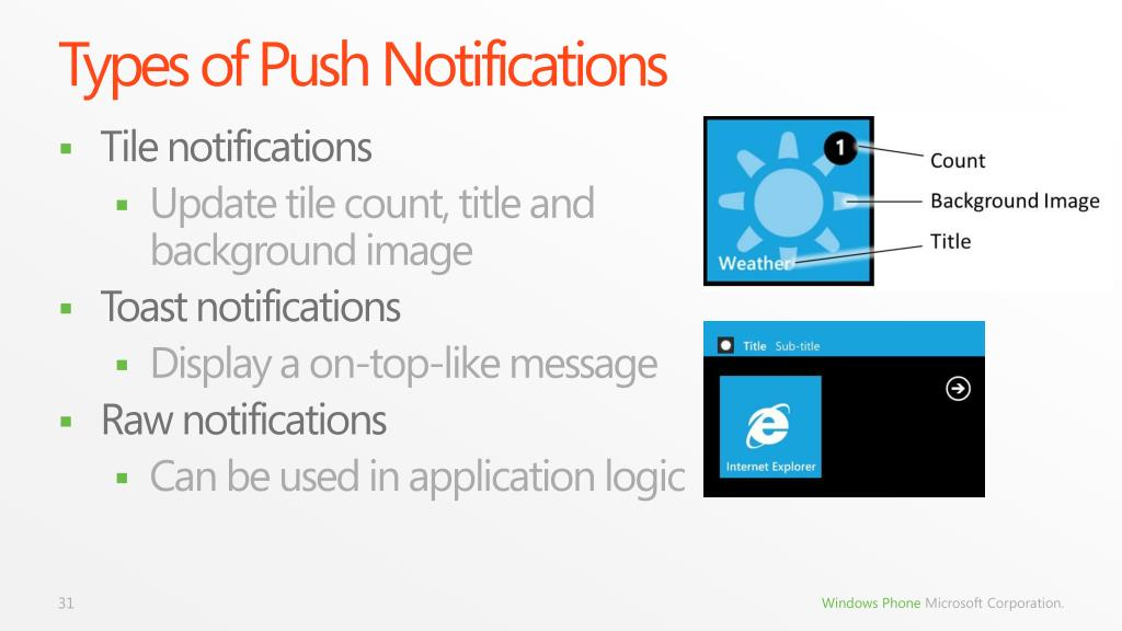 Types of Push Notifications