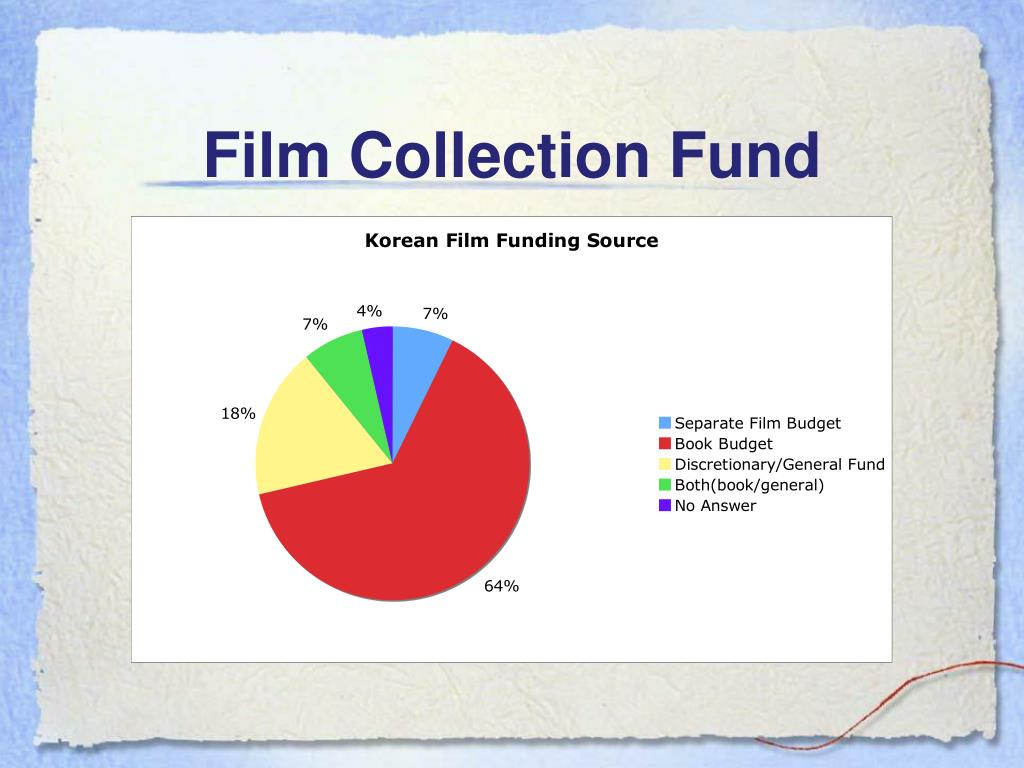 Film Collection Fund