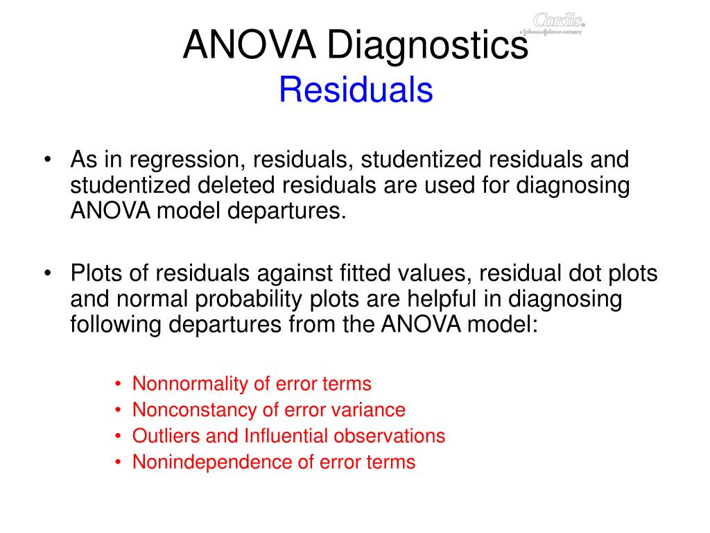 ANOVA Diagnostics