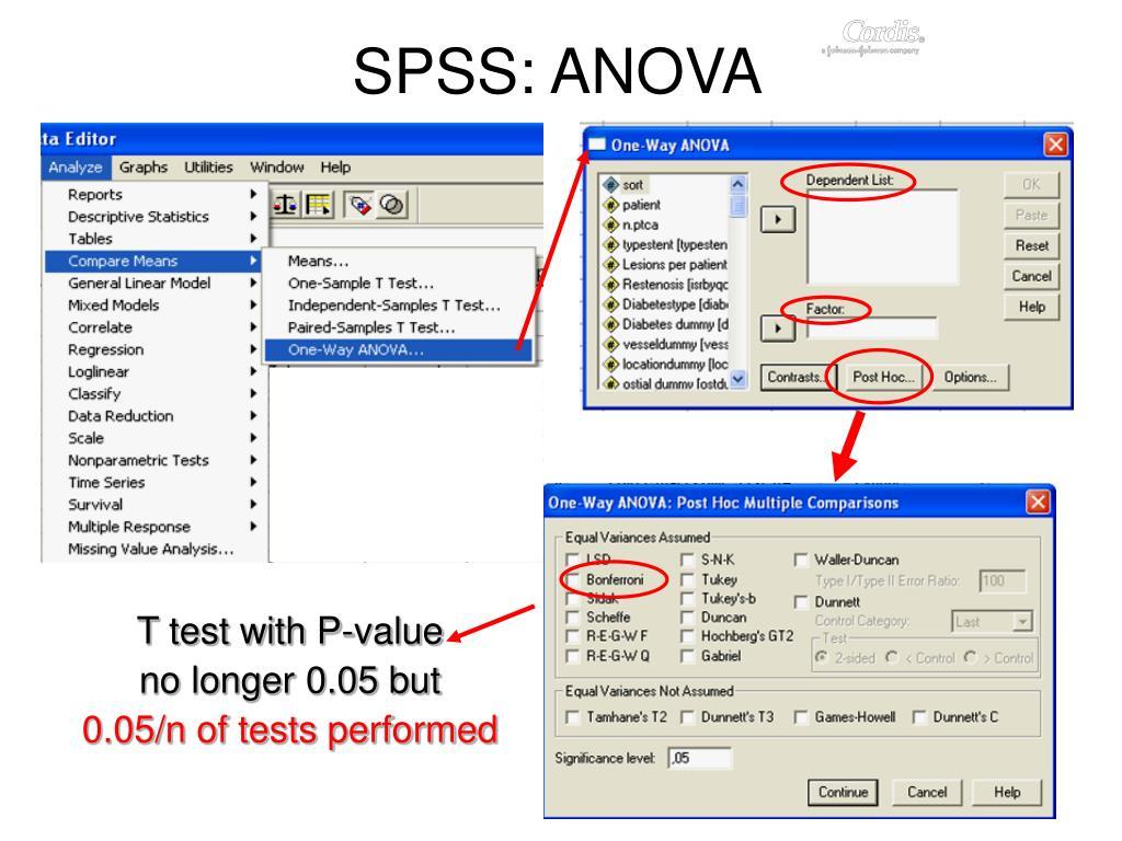 SPSS: ANOVA