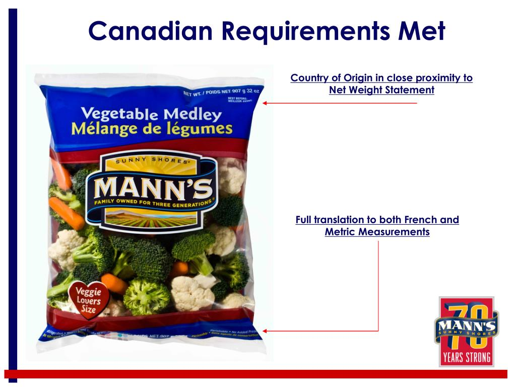 Canadian Requirements Met