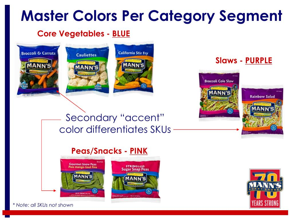 Master Colors Per Category Segment