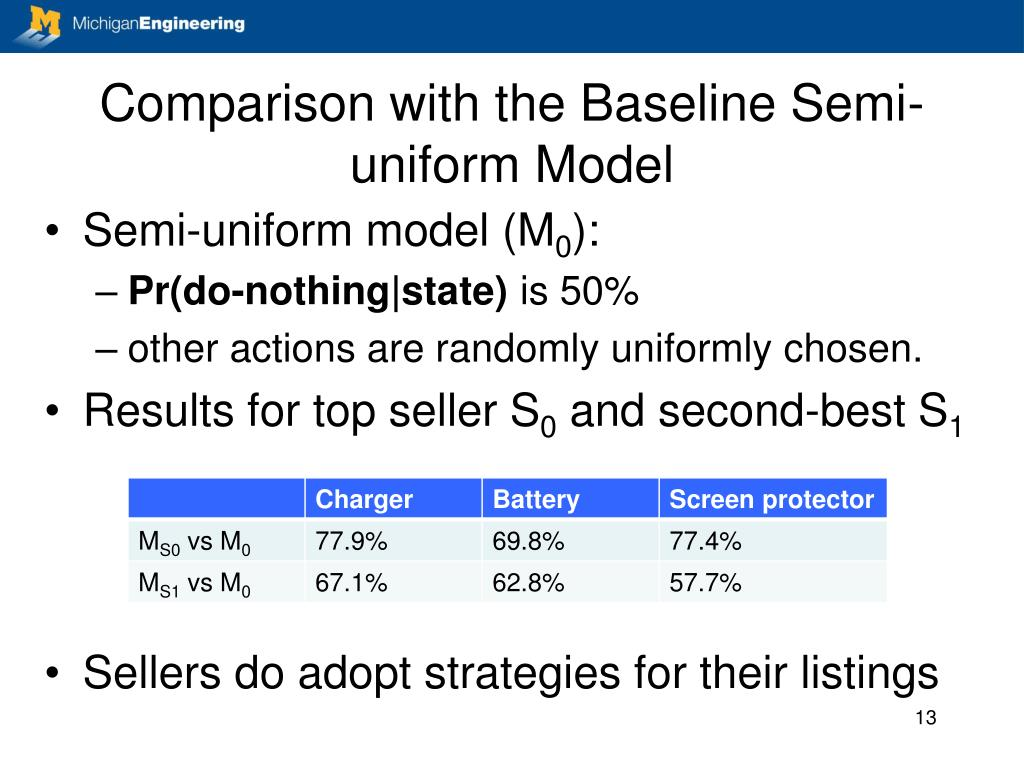 Comparison with the Baseline Semi-uniform Model