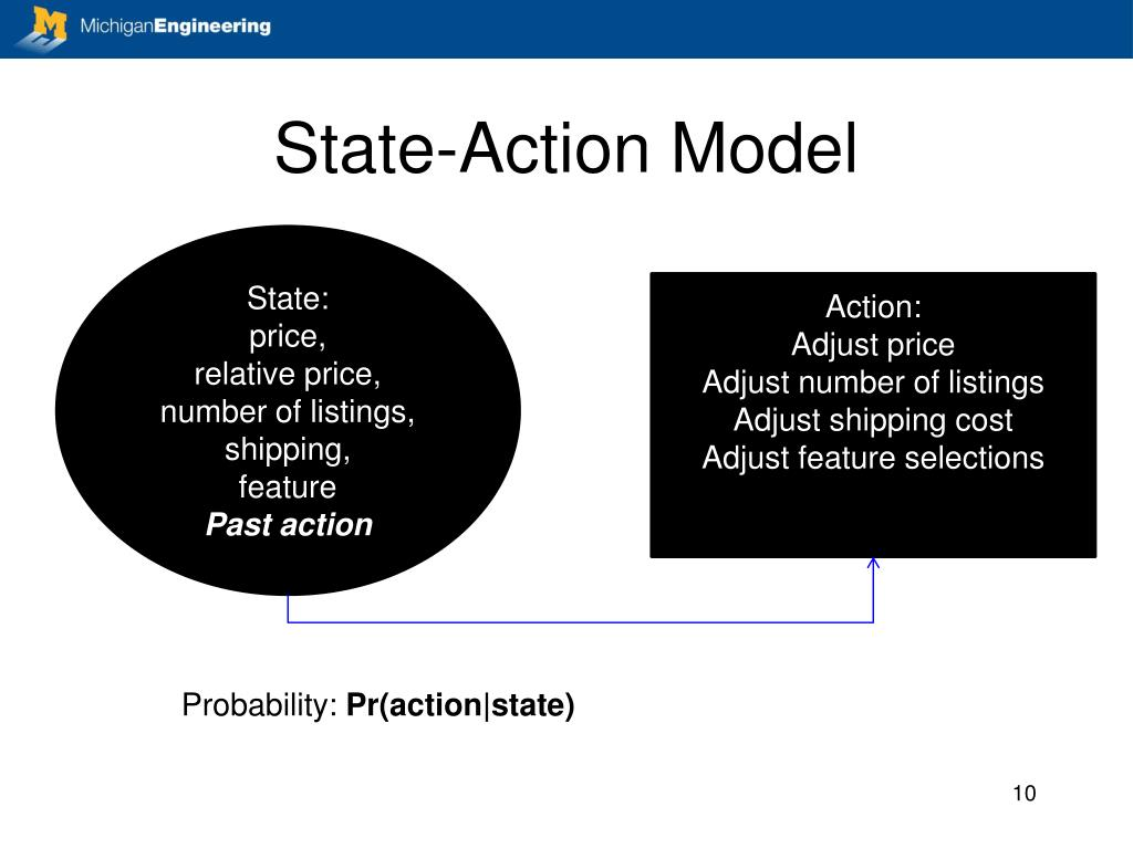 State-Action Model