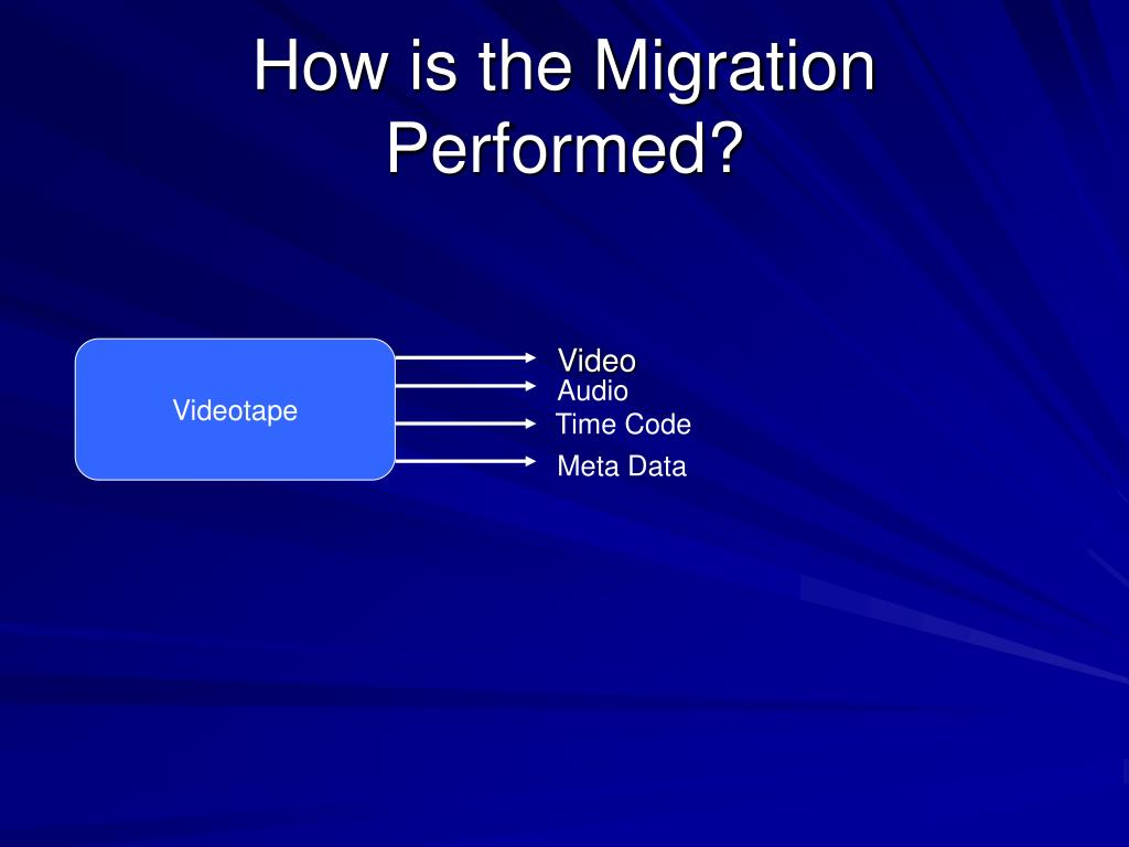 How is the Migration Performed?