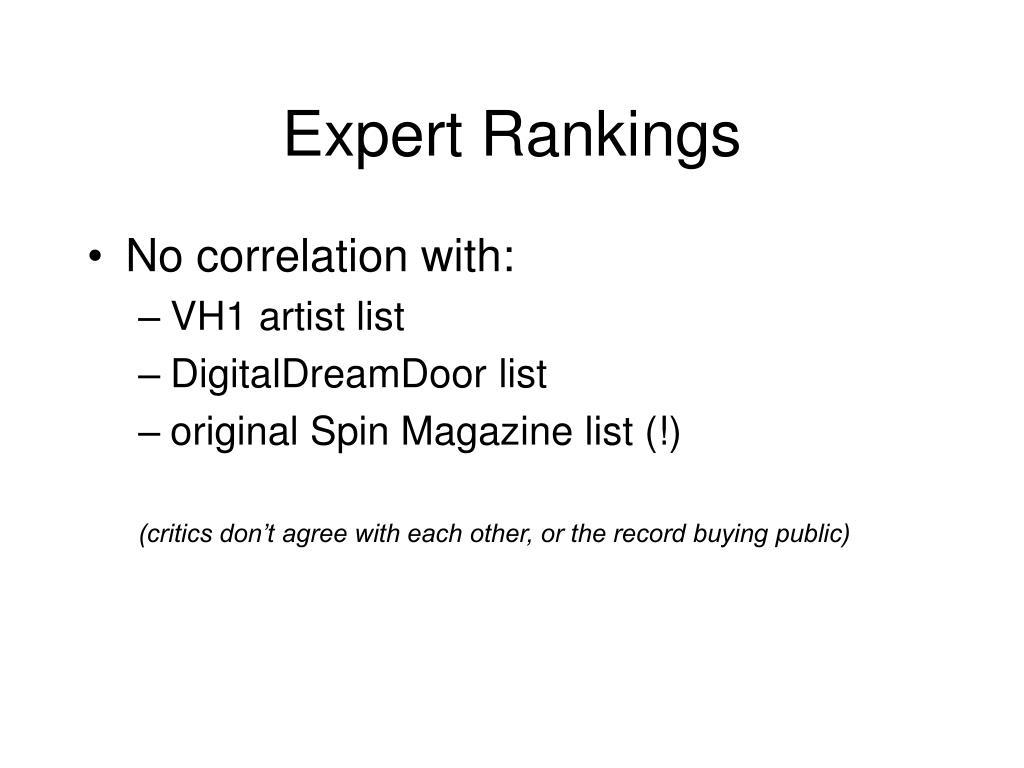 Expert Rankings