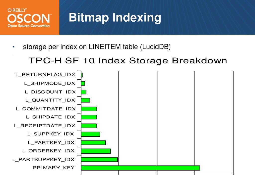 Bitmap Indexing