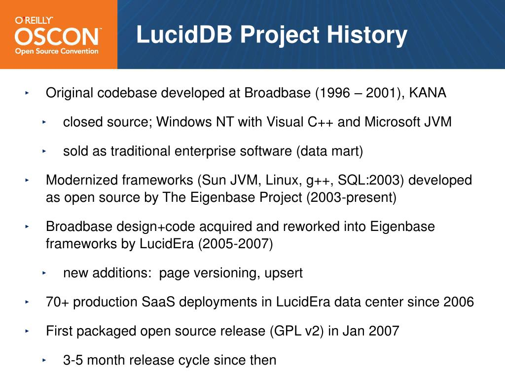 LucidDB Project History