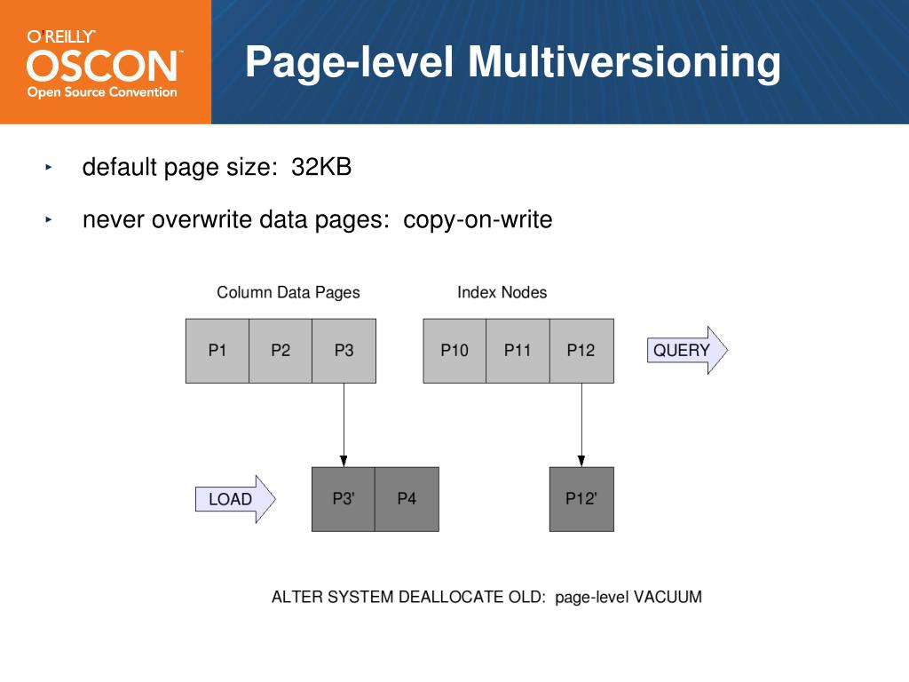 Page-level Multiversioning