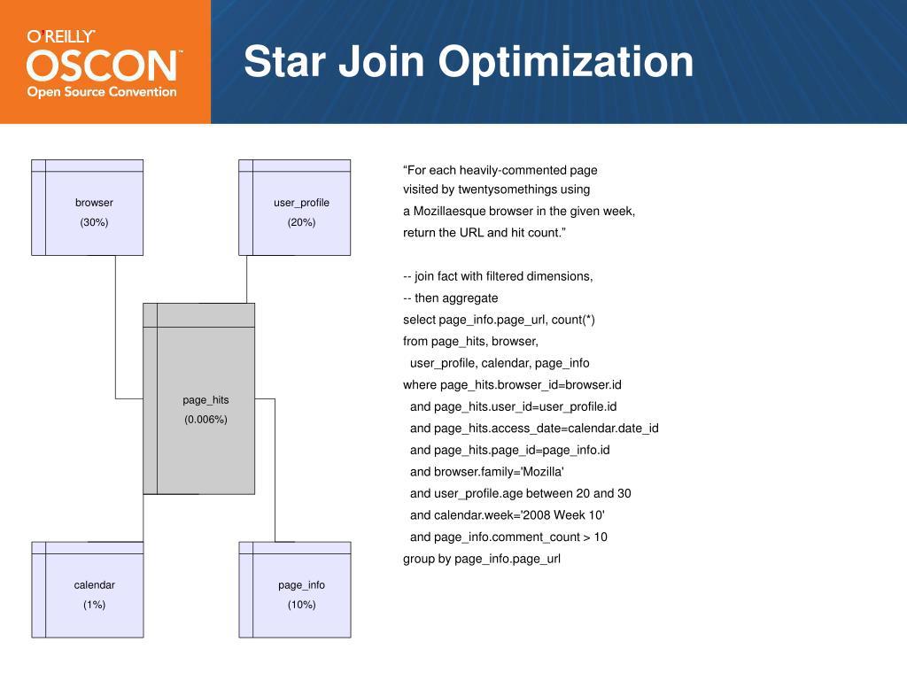 Star Join Optimization