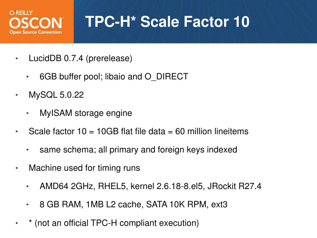 TPC-H* Scale Factor 10
