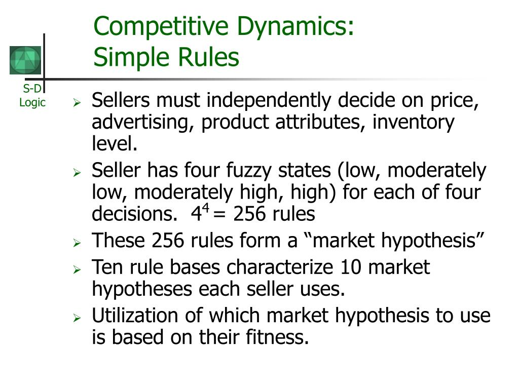 Competitive Dynamics:
