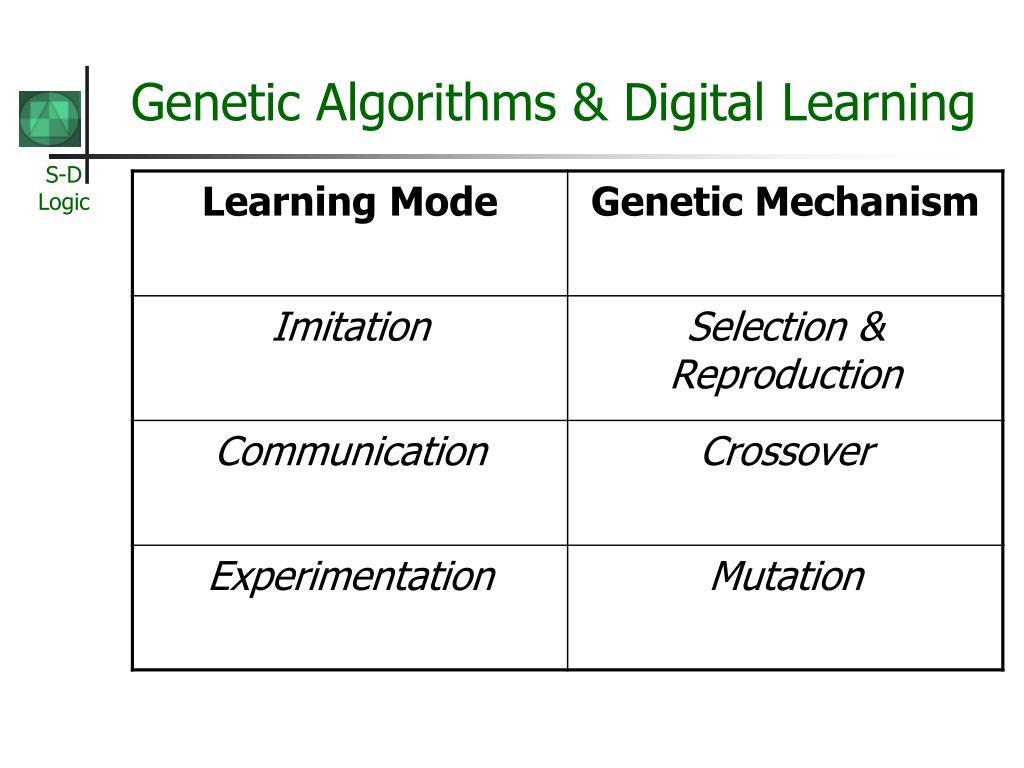 Genetic Algorithms & Digital Learning