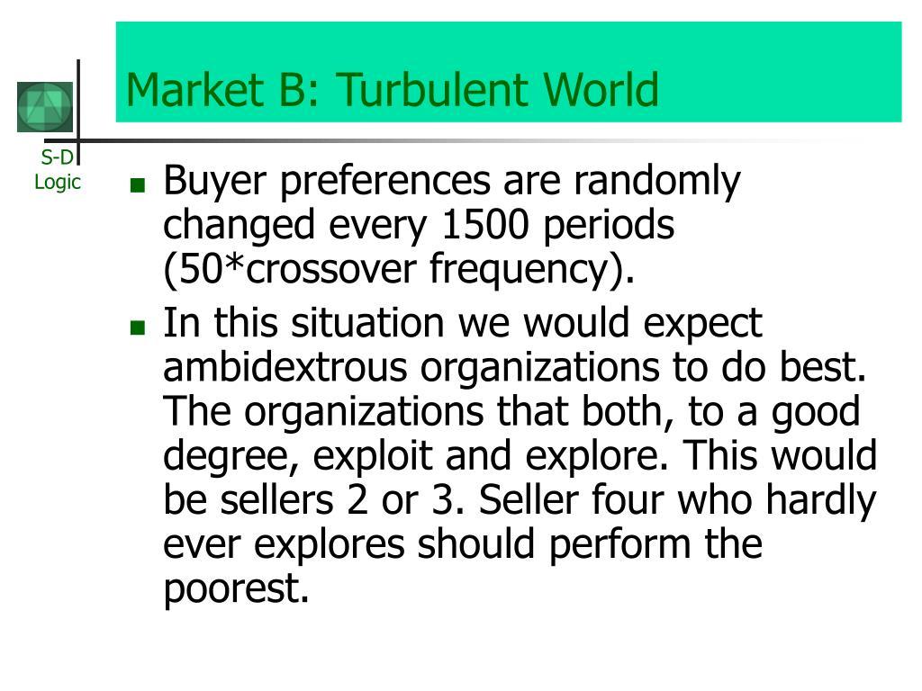 Market B: Turbulent World
