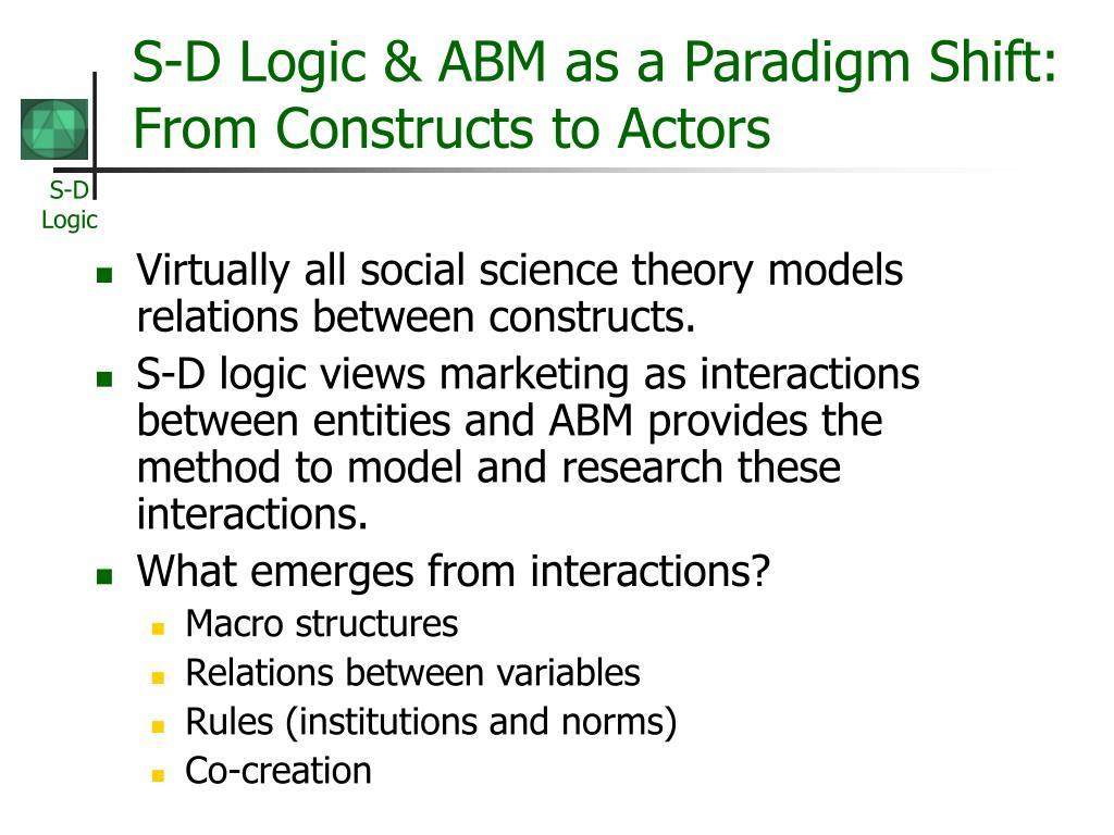 S-D Logic & ABM as a Paradigm Shift: