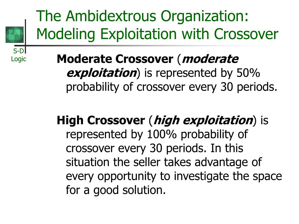 The Ambidextrous Organization: