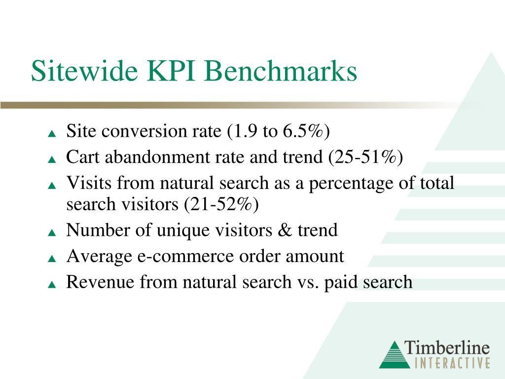Sitewide KPI Benchmarks