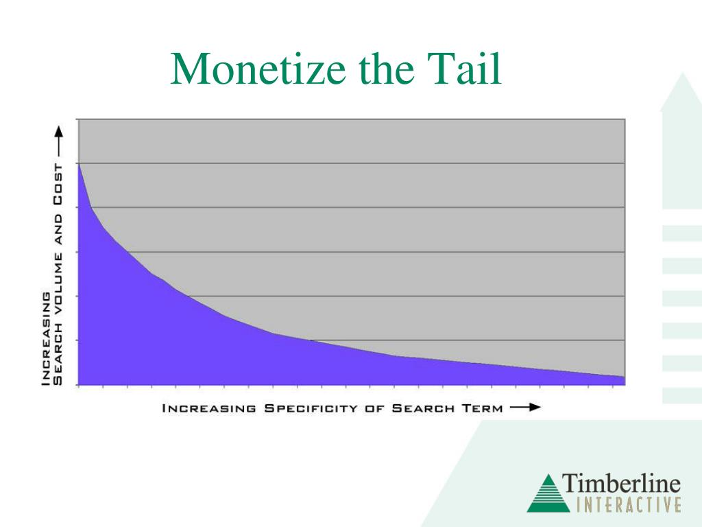 Monetize the Tail