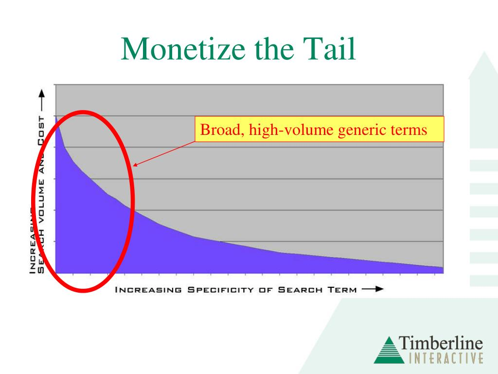 Broad, high-volume generic terms