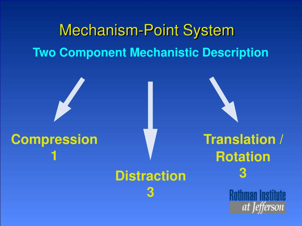 Mechanism-Point System