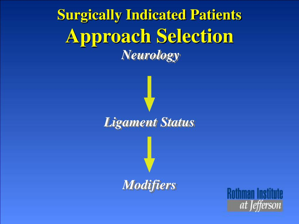 Surgically Indicated Patients