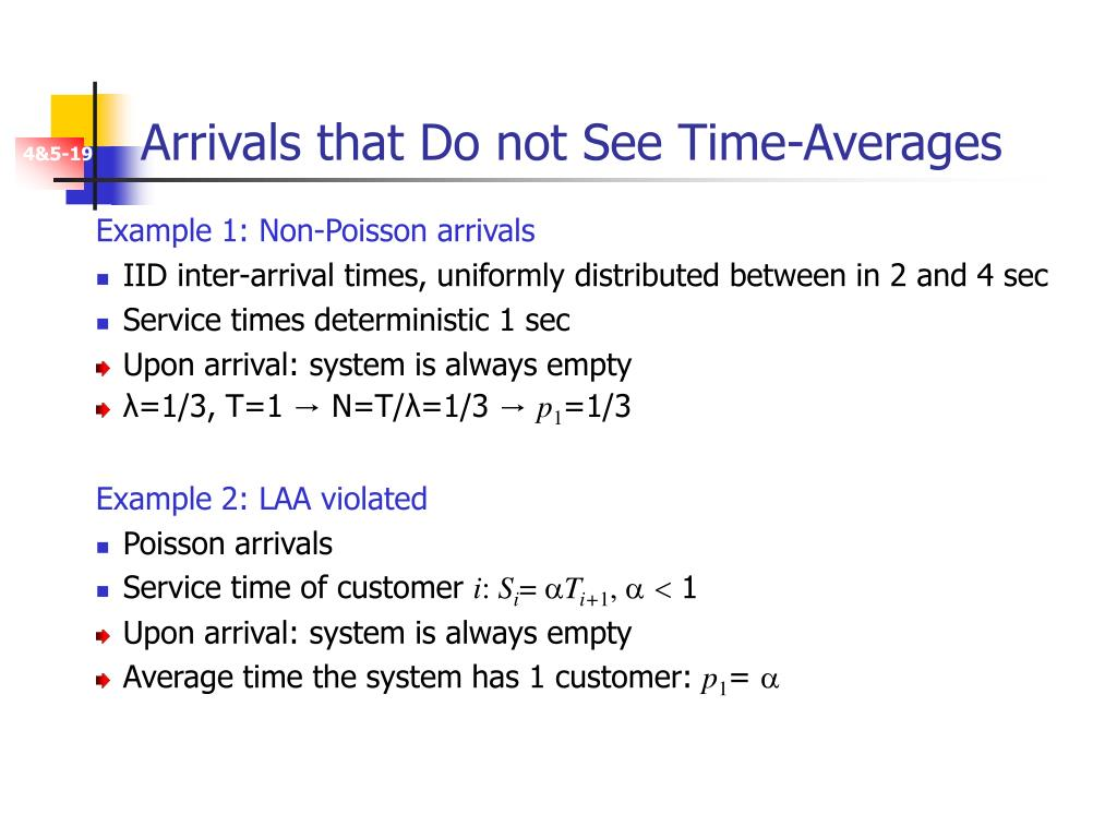 Arrivals that Do not See Time-Averages