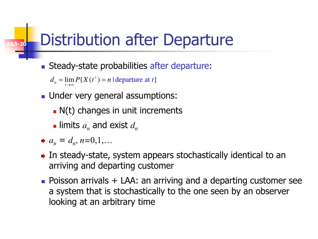 Distribution after Departure