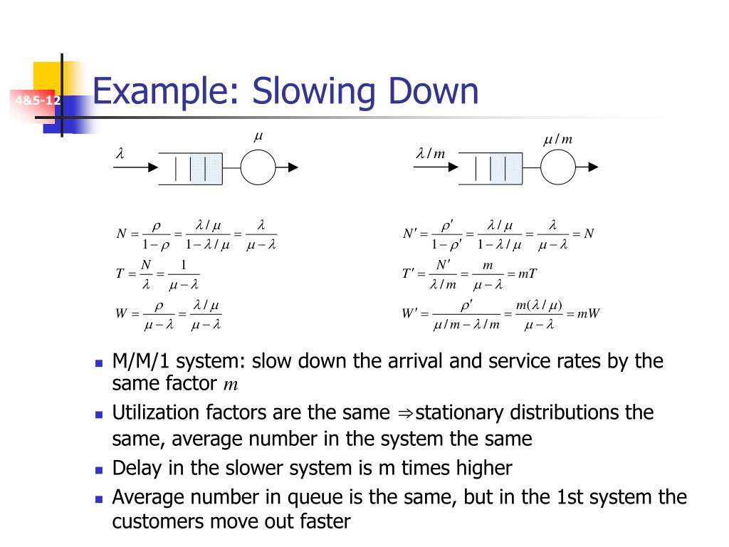 Example: Slowing Down