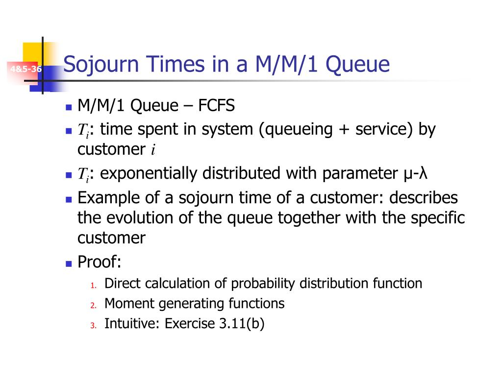 Sojourn Times in a M/M/1 Queue