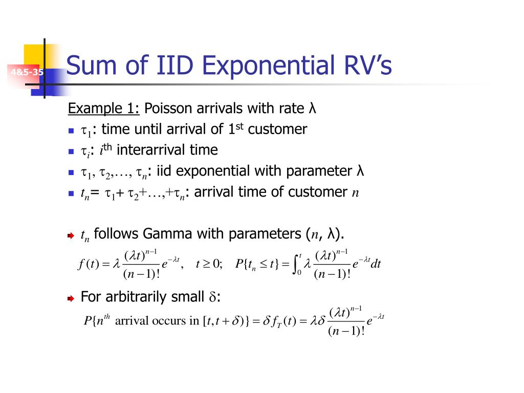 Sum of IID Exponential RV's